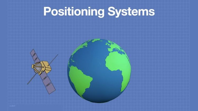 Positioning Systems