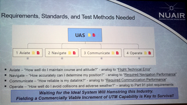 Slide from Andy Thurling's presentation - UTM In The Wild