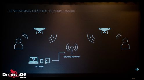 Aeroscope is a receiver system that is able to intercept communication between drones and their pilots. It provides law enforcement agencies with information on the make, model, speed, altitude, direction, registration and if required pilot ID information.