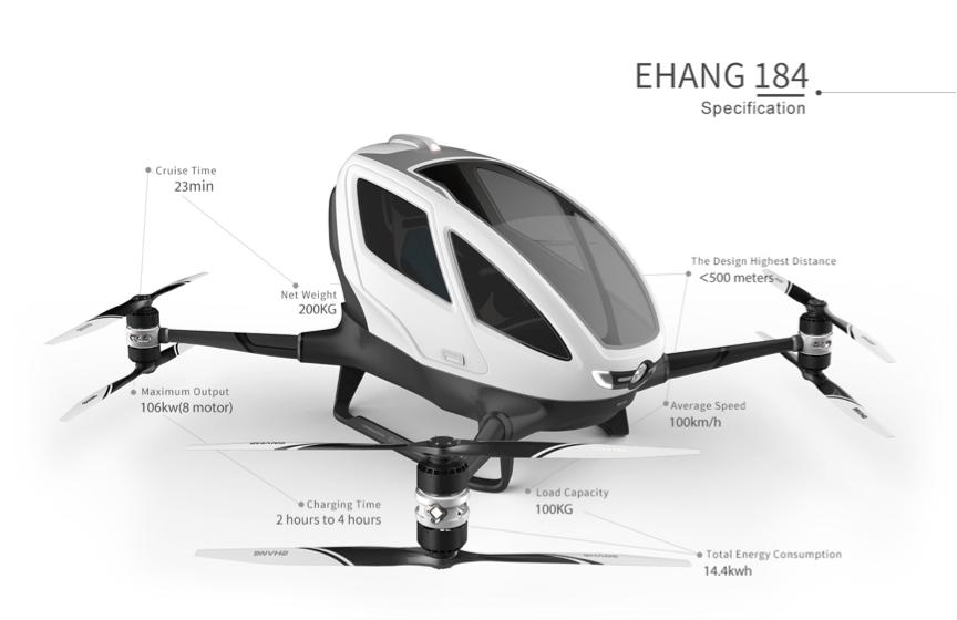 Bildergebnis für EHANG DRONE TAXI