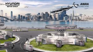 Hyundai urban air mobility ANRA