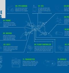 fpv drone parts [ 5000 x 4000 Pixel ]