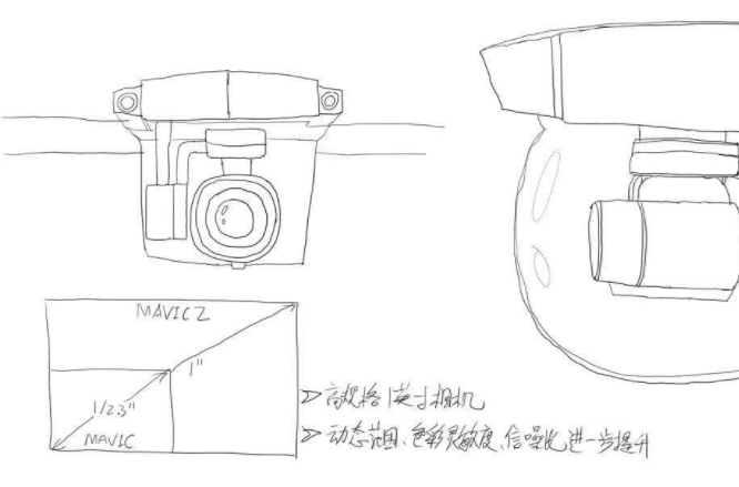 RUMOR: DJI Mavic Pro II Starts Production