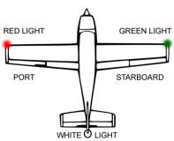Drone Navigation Strobe 2 LED Set (3 single lights- CREE