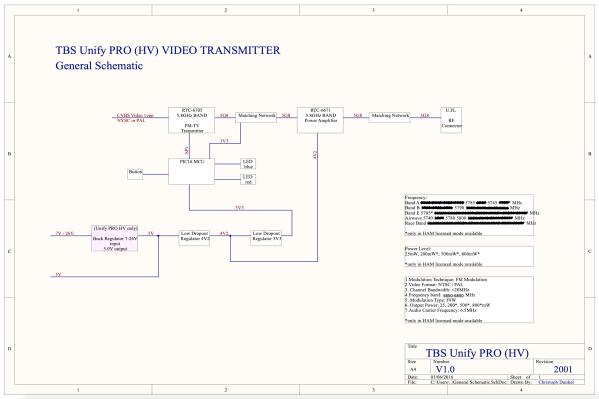 TBS VTX系統図