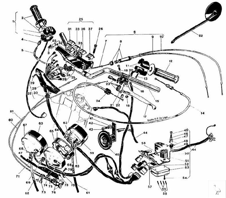 Ducati Instruments