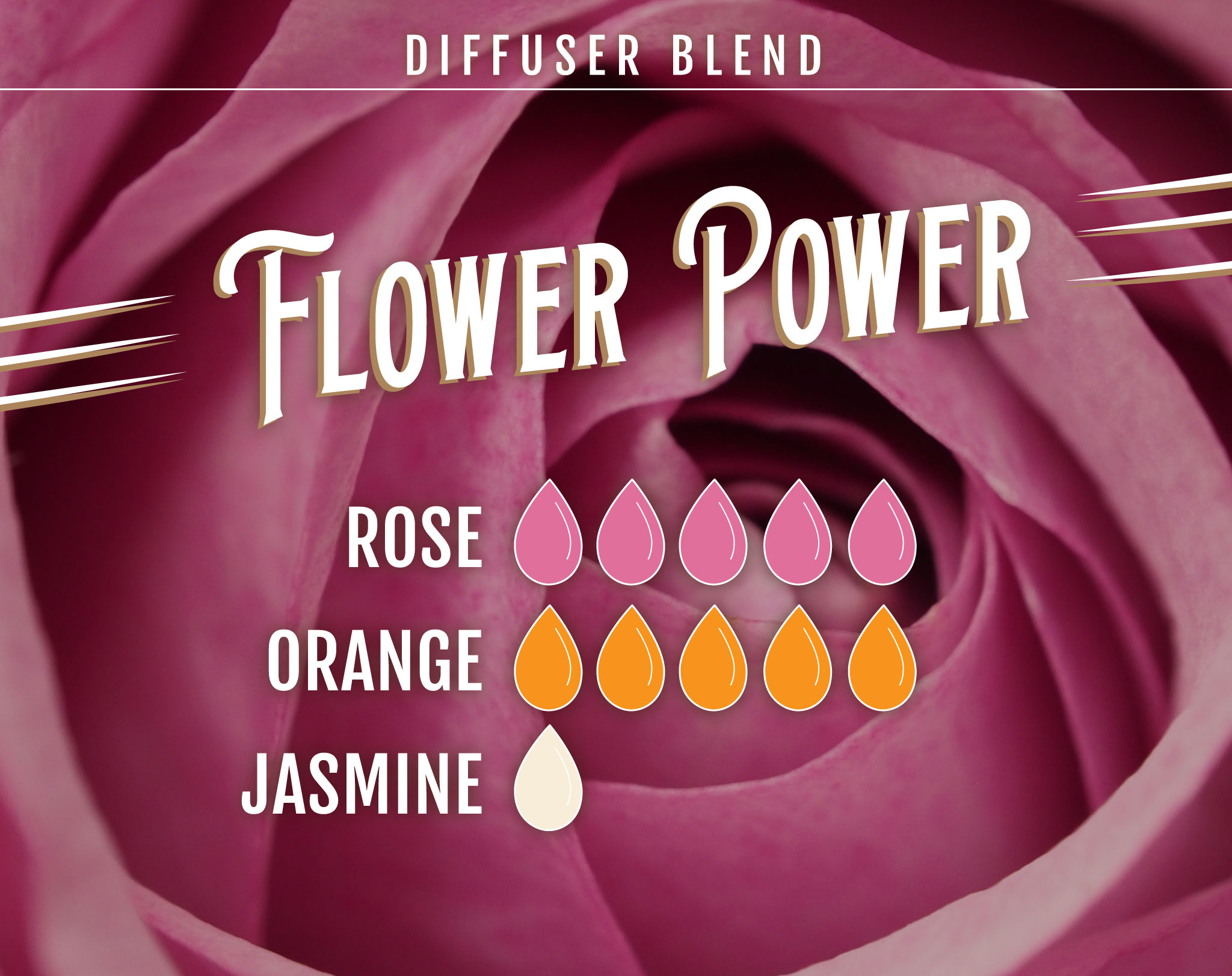 Flower Power Diffuser Blend - 5 drops of Rose Essential Oil, 5 drops of Orange Essential Oil, 1 drop of Jasmine Essential Oil