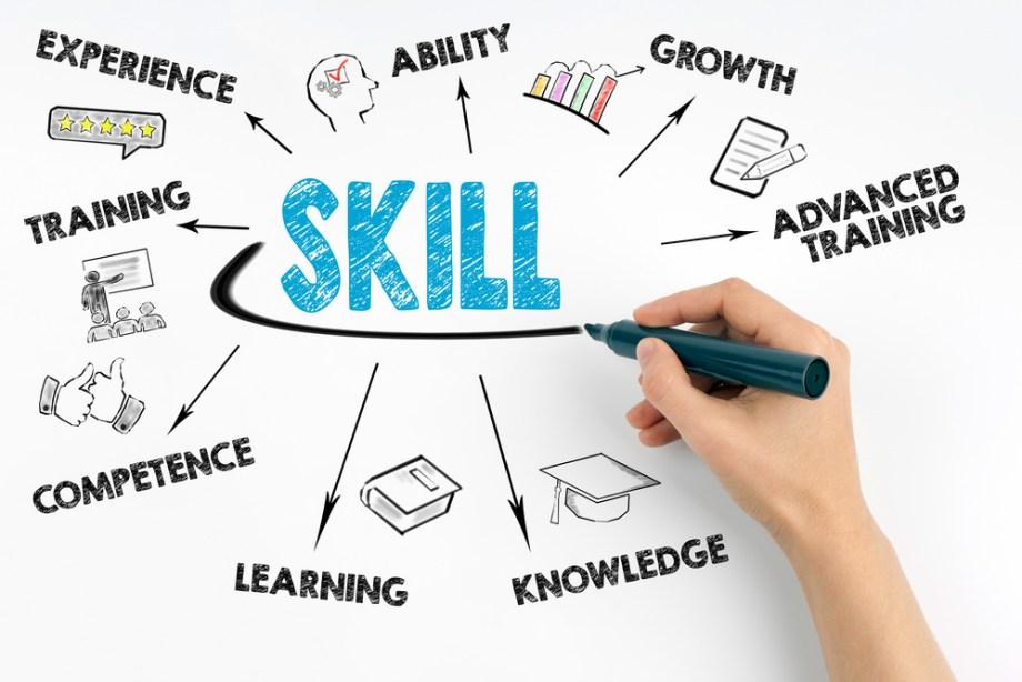 Skill based startups - Indian ecosystem