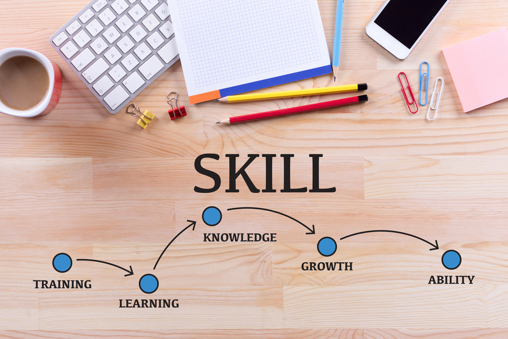 Skills for Indian startups