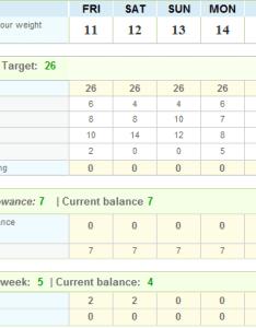 Next also weight watchers points chart dropping pounds for macmillan rh droppingpoundsformacmillan wordpress