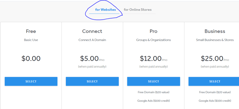 Shopify vs.Weebly