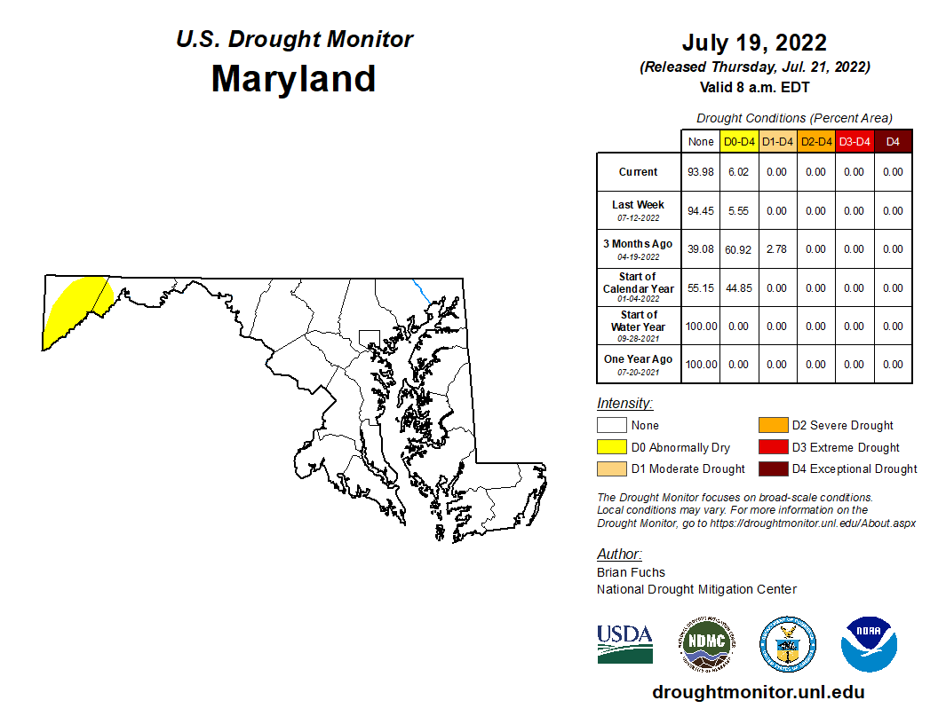 Extended Forecasts and Drought