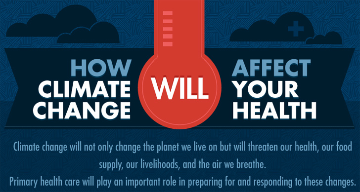 Climate Disruption / Human Health Effects