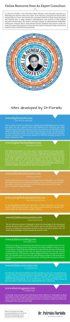 sites 225x1024 - Solutions To Successfully Homeschool Online