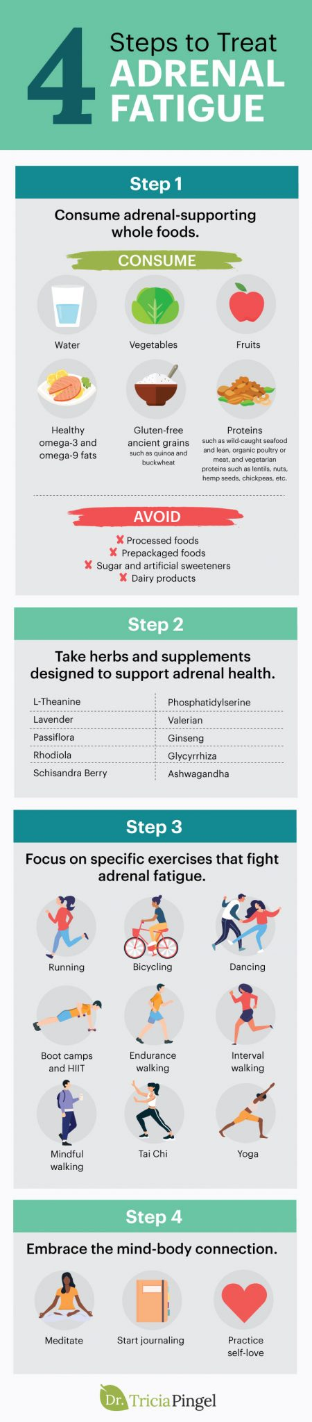 4 Steps to treat adrenal fatigue - Dr. Pingel