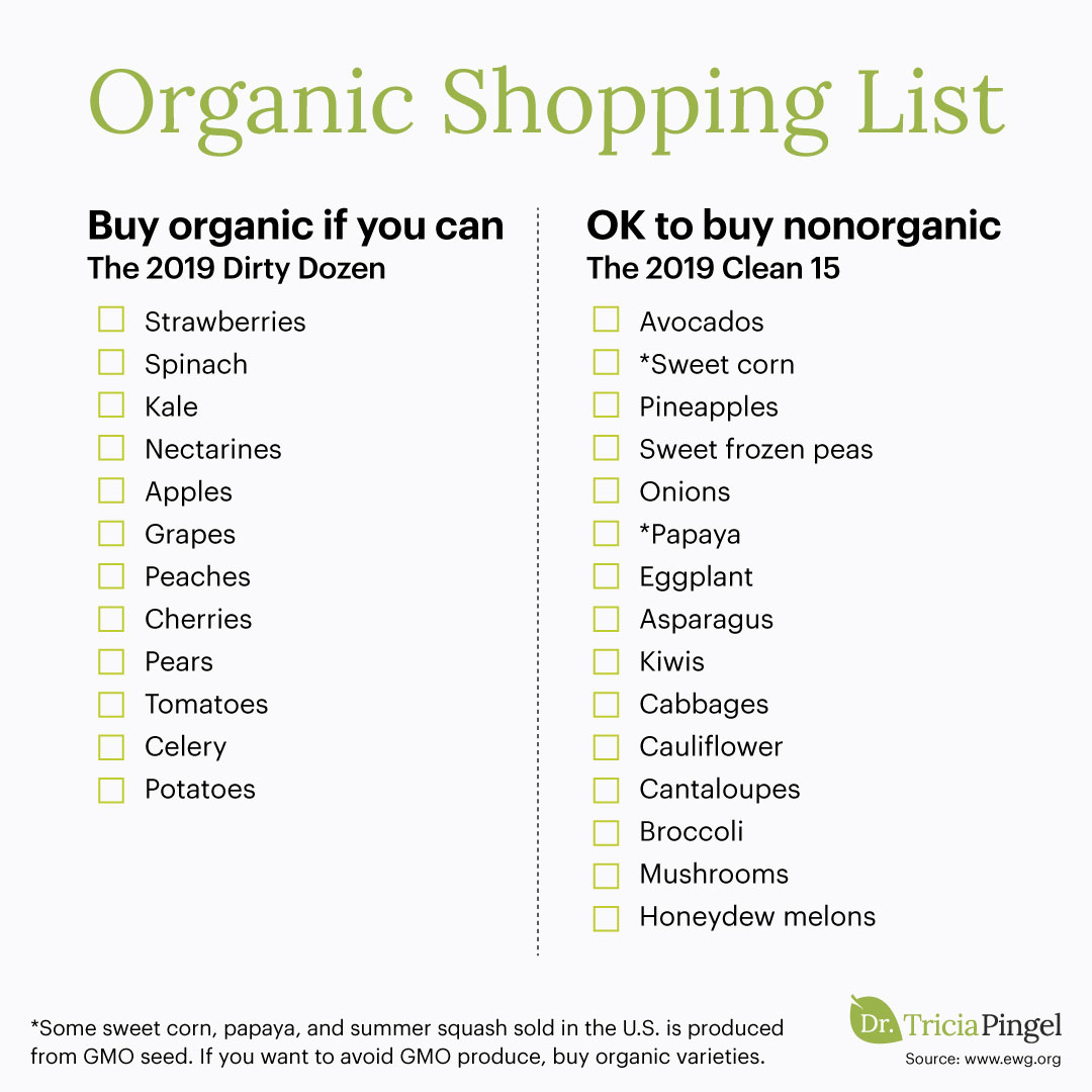 Organic shopping list - Dr. Pingel