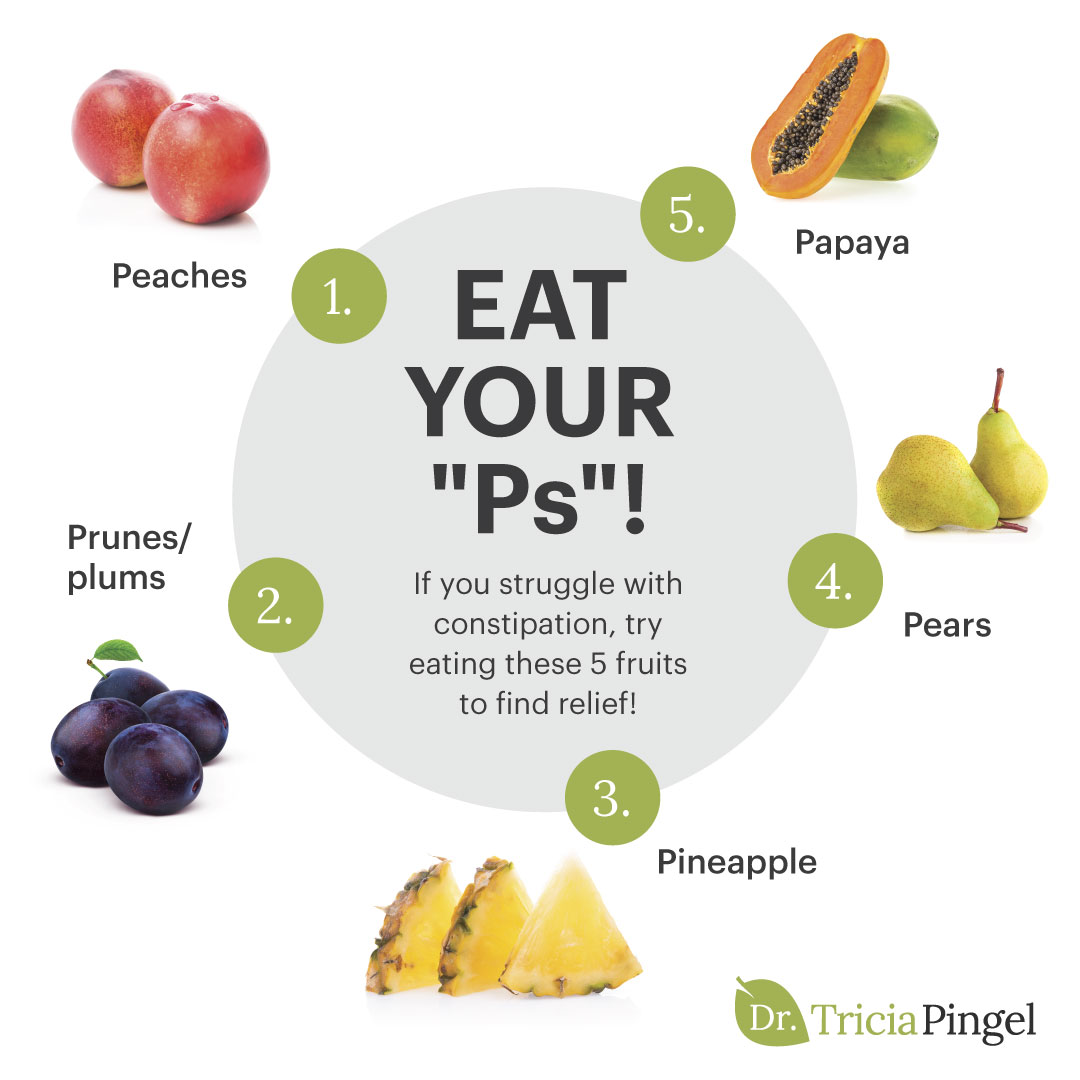 Eat Your Ps - Dr. Pingel