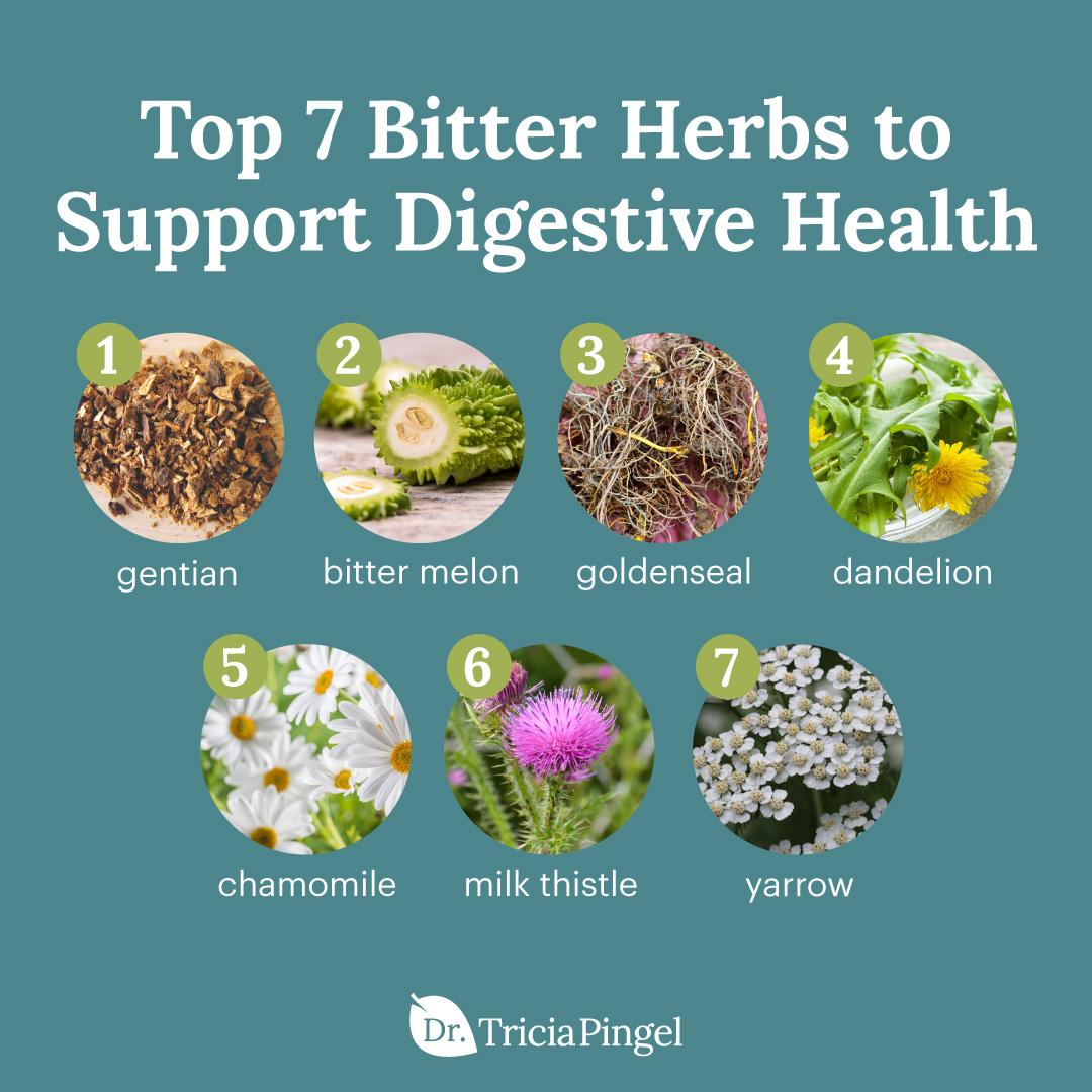 Digestive bitters - Dr Pingel