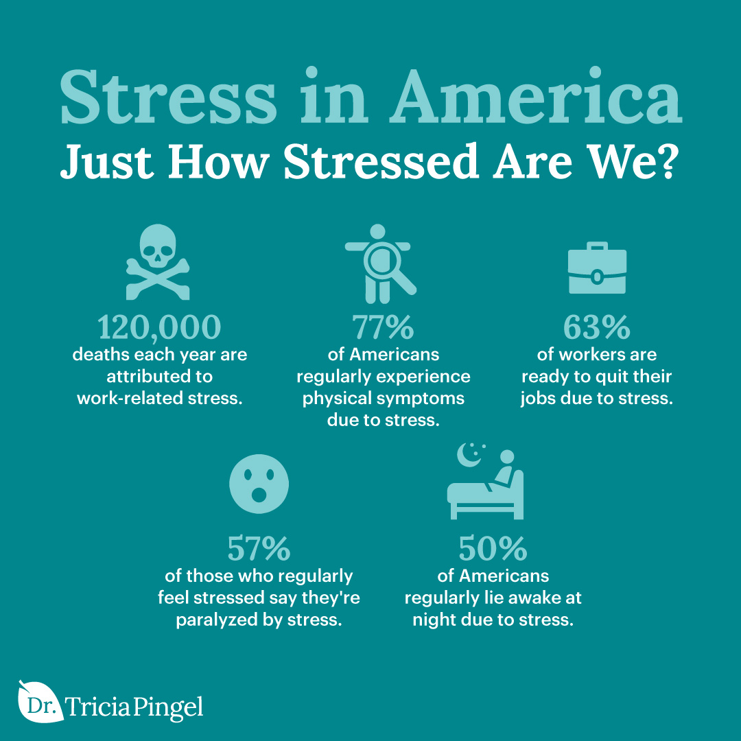 Signs you're under too much stress - Dr. Pingel