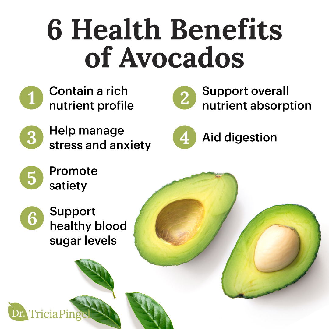 Benefits of eating avocado - Dr. Pingel