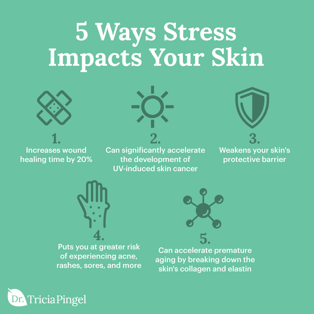 Stress and skin - Dr. Pingel