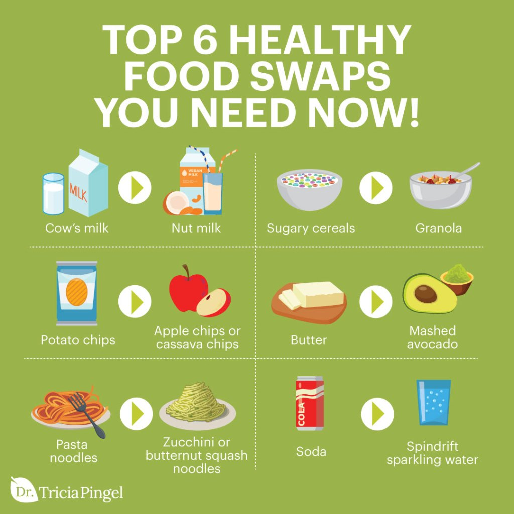 Healthy foods swaps - Dr. Pingel