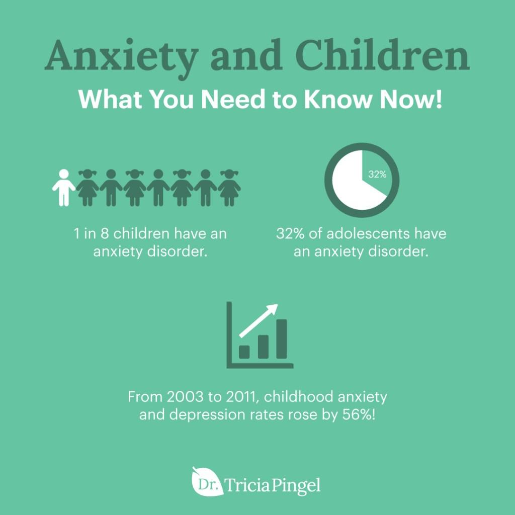 Anxiety symptoms in children - Dr. Pingel