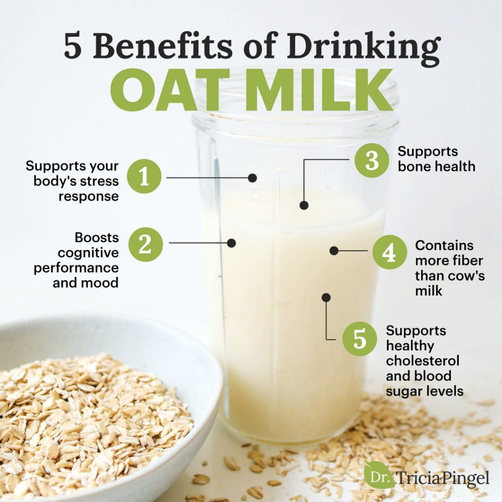 Oat milk health benefits - Dr. Pingel