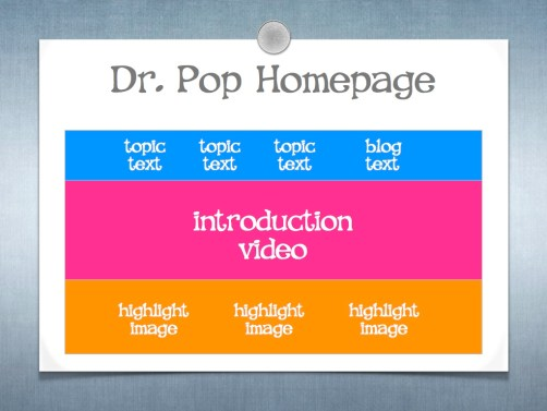Dr. Pop media and content