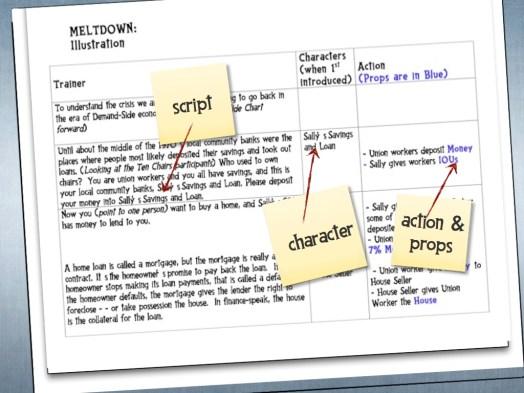 MELTDOWN script