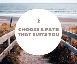 Image helping you choose your path for growth - Retreats NZ or Personal Growth Online
