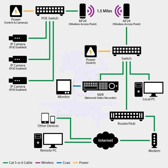 karr alarm 2040 wiring diagram land rover discovery 4 diagrams 24 images audiovox efcaviation com on 4040a wireless cctv 1 resize 562 2c563