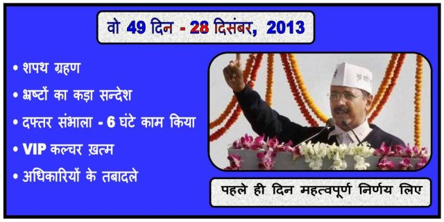49 days of AAP - first day