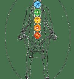 esoteric shaoyin heart pattern chakras [ 868 x 1227 Pixel ]
