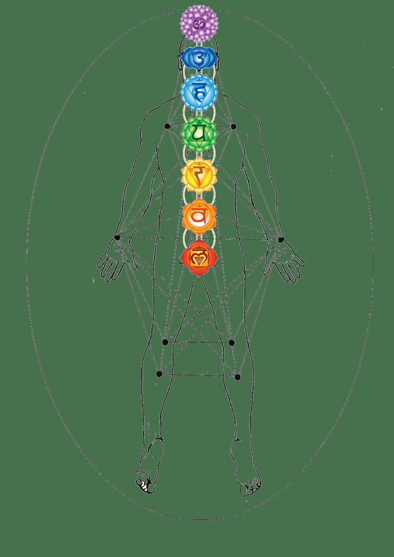 hight resolution of esoteric shaoyin heart pattern chakras