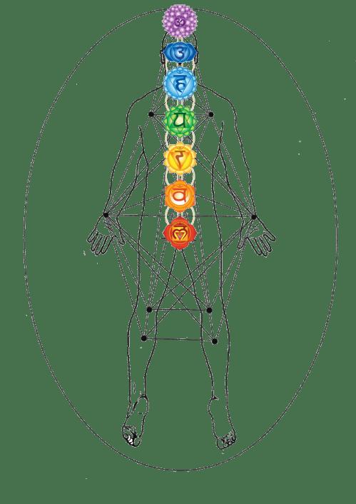 small resolution of esoteric shaoyin heart pattern chakras