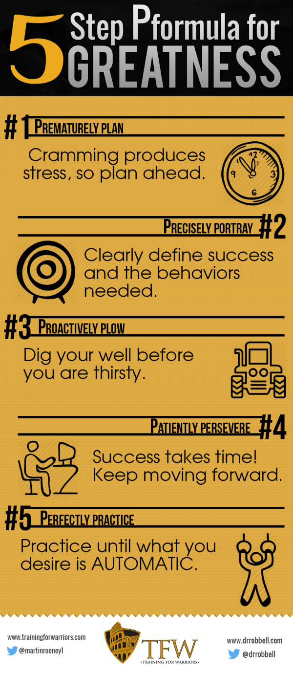Infographic 5 Step Pformula Greatness