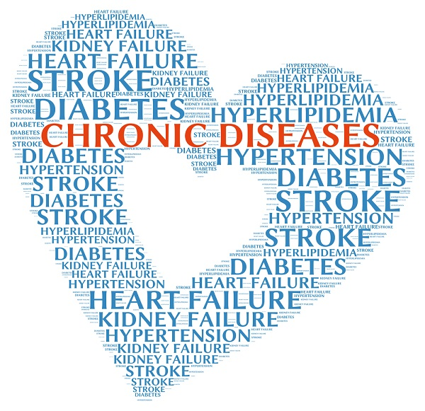 Image result for chronic disease