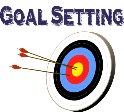 goal setting is needed for exercise motivation