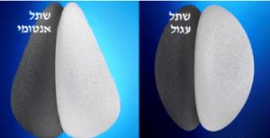 breast implants types