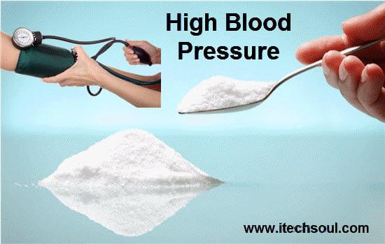 NEWS BULLETIN: Added Sugar Has A Greater Role Than Salt in High Blood Pressure, Heart Disease Risk