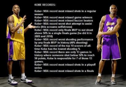 kobe-records-kobe-nba-record-most-missed-shots-in-a-regular-32437941