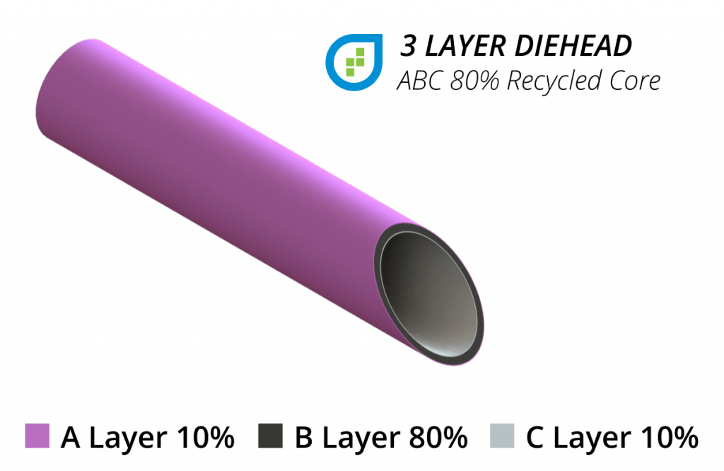 3 layer pipe ABC
