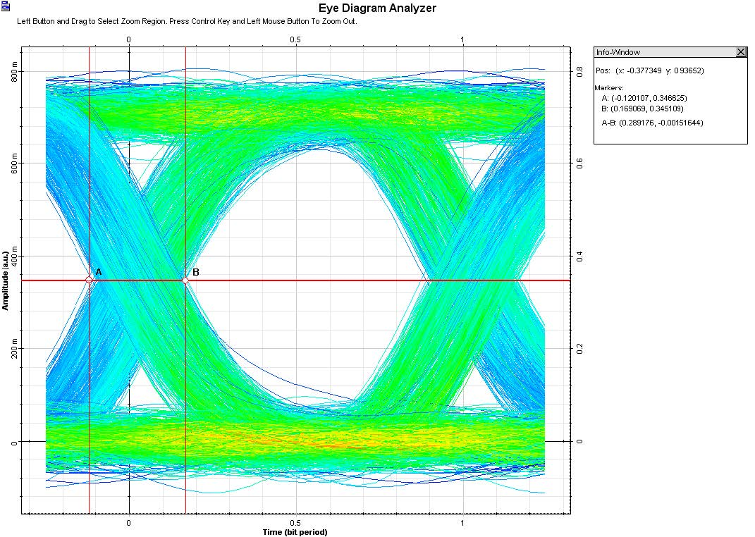 hight resolution of optical system figure 2 total jitter from the eye diagram