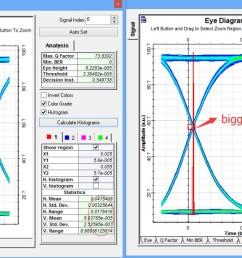 eye diagram jpg [ 1427 x 576 Pixel ]