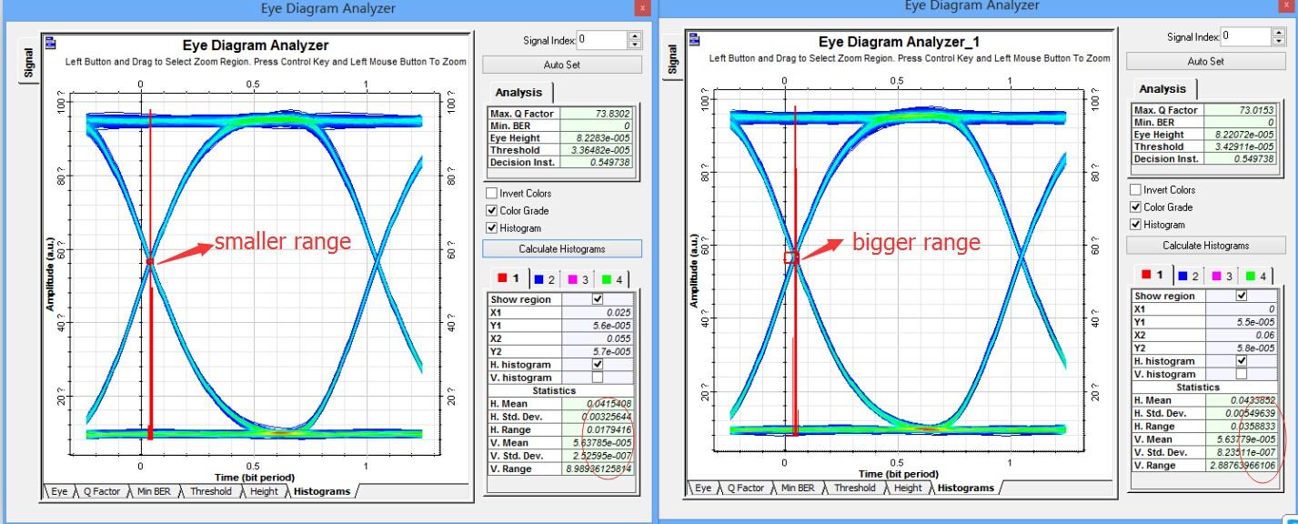 hight resolution of eye diagram jpg