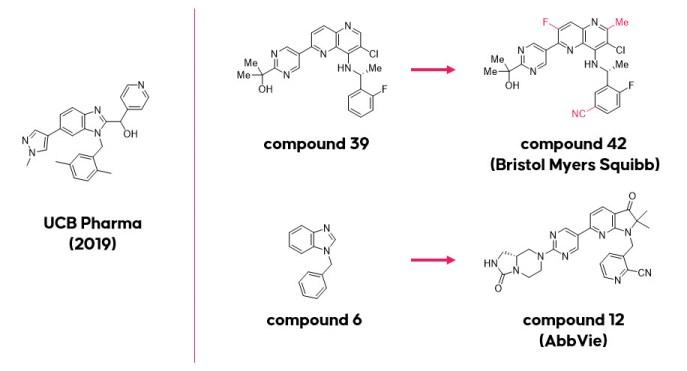 UCB Pharma, BMS, and AbbVie TNF inhibitors