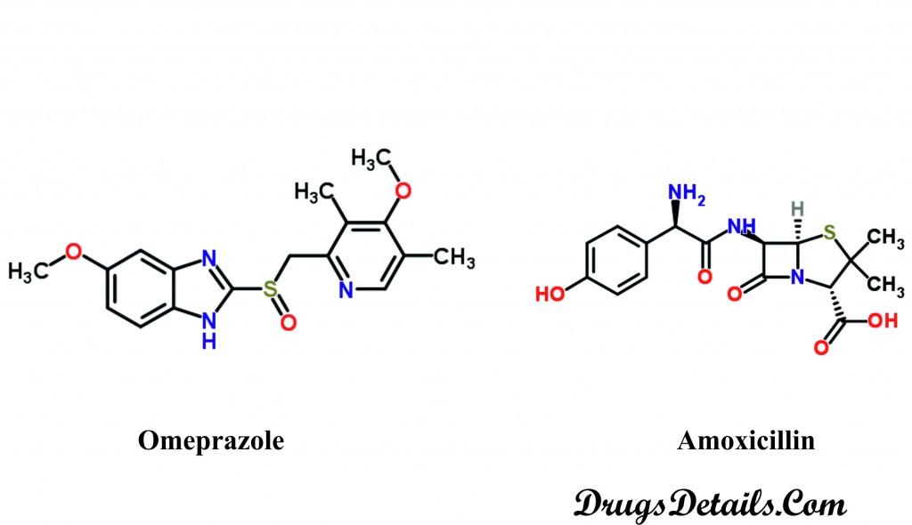 Can Omeprazole be taken with Amoxicillin – Drug Details