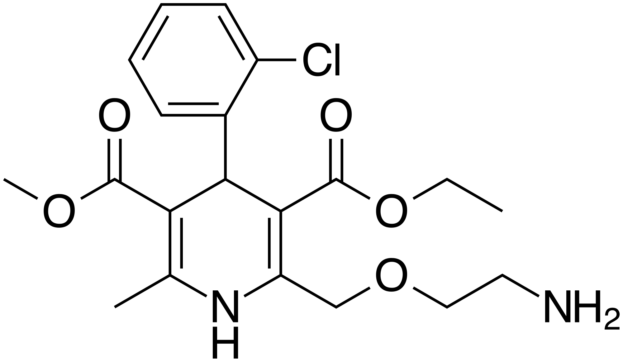 Can I Take Amlodipine With Perindopril