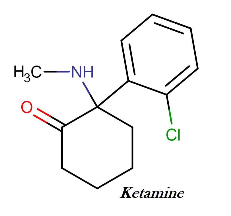 What is Ketamine drug? Its street names, uses, mechanism